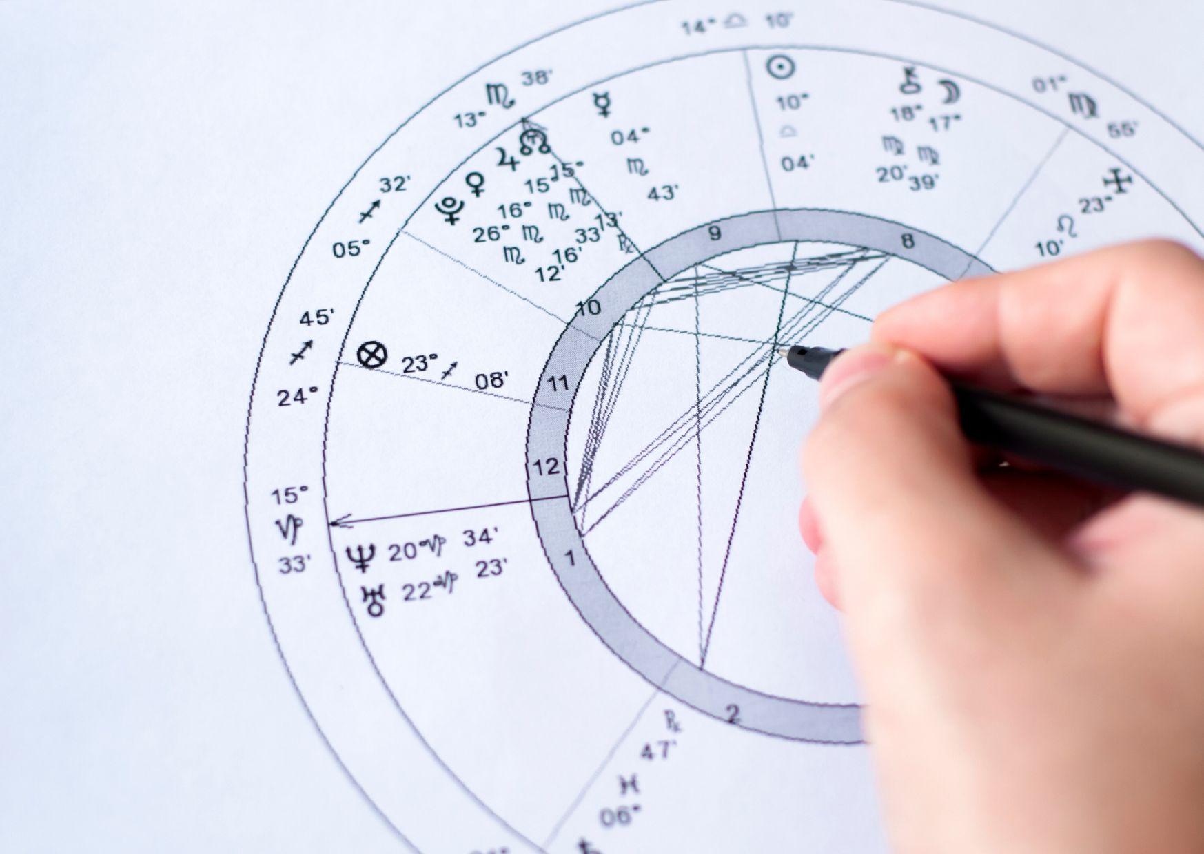 бесплатный гороскоп